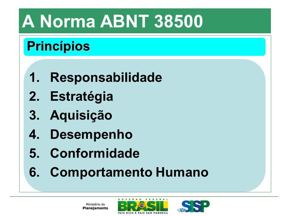 A Norma ABNT 38500 Princípios 1.Responsabilidade 2.Estratégia 3.Aquisição 4.Desempenho 5.Conformidade 6.Comportamento Humano