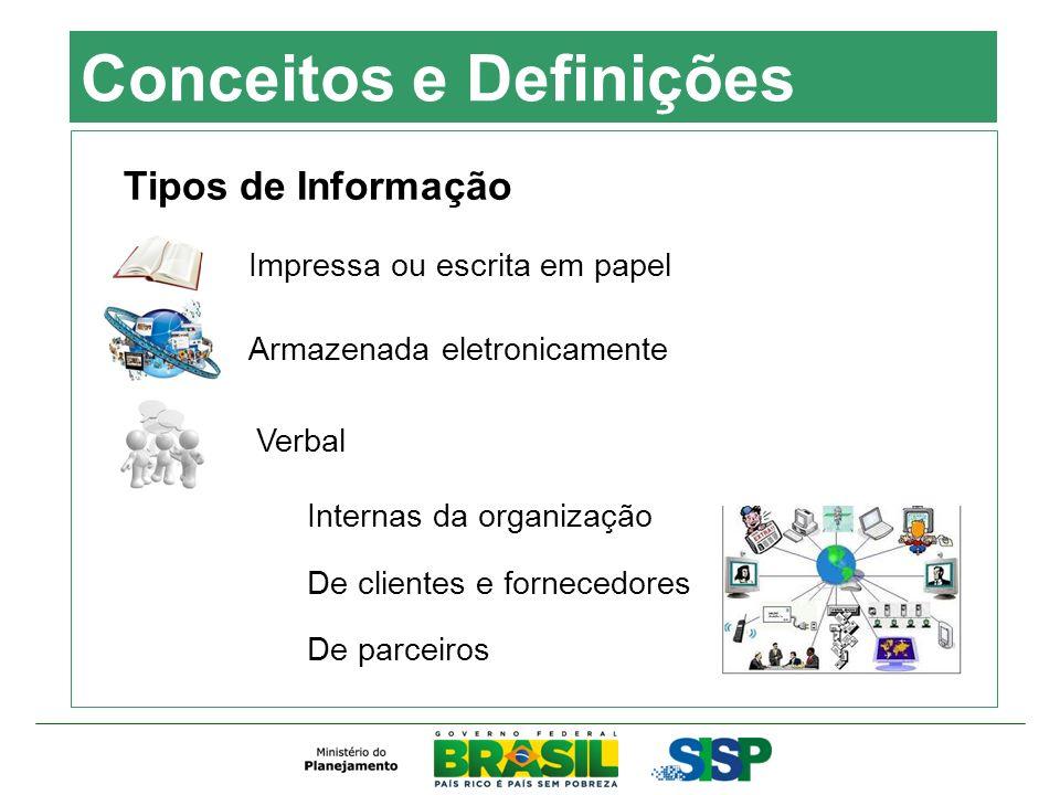 Conceitos e Definições Tipos de Informação Impressa ou escrita em papel Armazenada eletronicamente Verbal Internas da organização De clientes e fornec