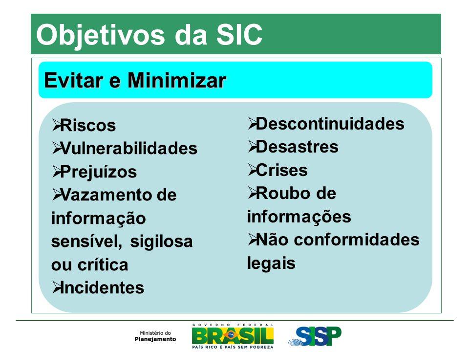 Objetivos da SIC Evitar e Minimizar Riscos Vulnerabilidades Prejuízos Vazamento de informação sensível, sigilosa ou crítica Incidentes Descontinuidade