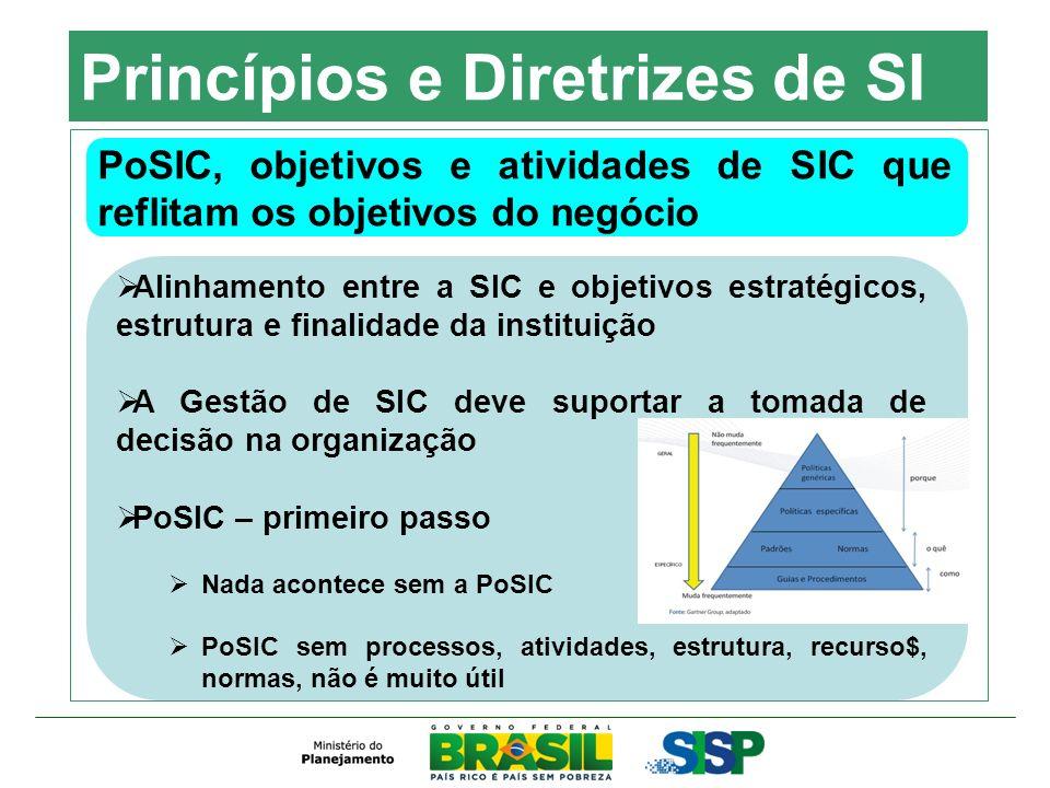Princípios e Diretrizes de SI PoSIC, objetivos e atividades de SIC que reflitam os objetivos do negócio Alinhamento entre a SIC e objetivos estratégic