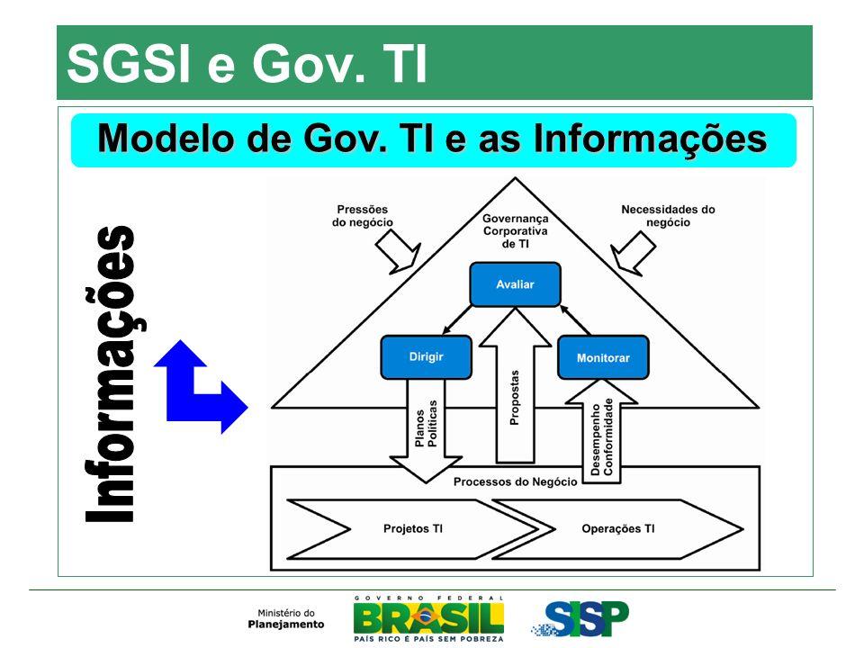 SGSI e Gov. TI Modelo de Gov. TI e as Informações
