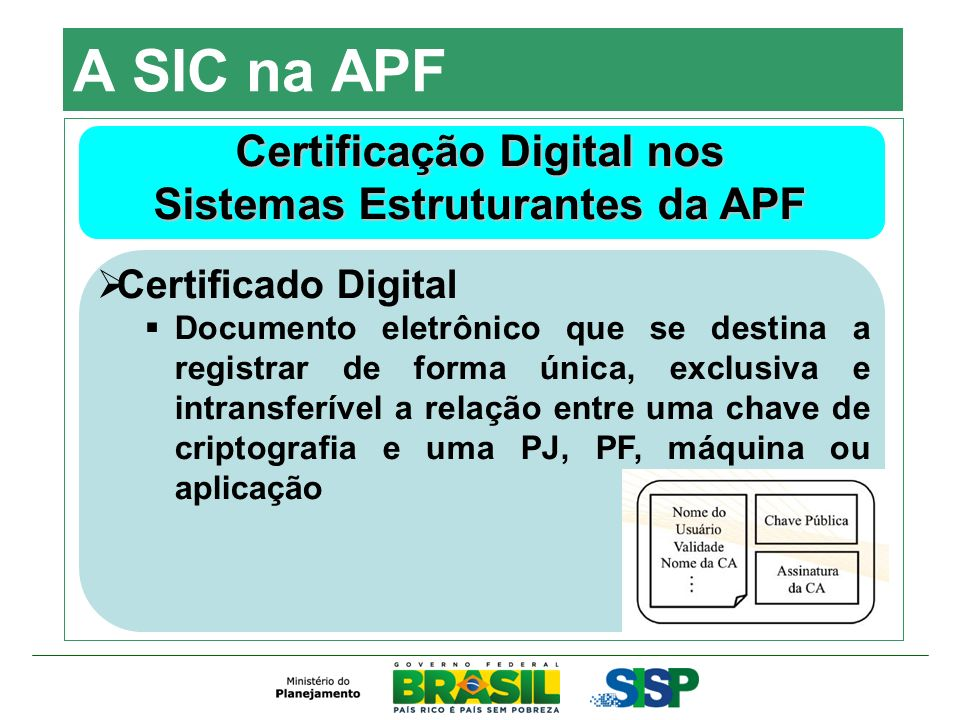 Certificação Digital nos Sistemas Estruturantes da APF Certificado Digital Documento eletrônico que se destina a registrar de forma única, exclusiva e