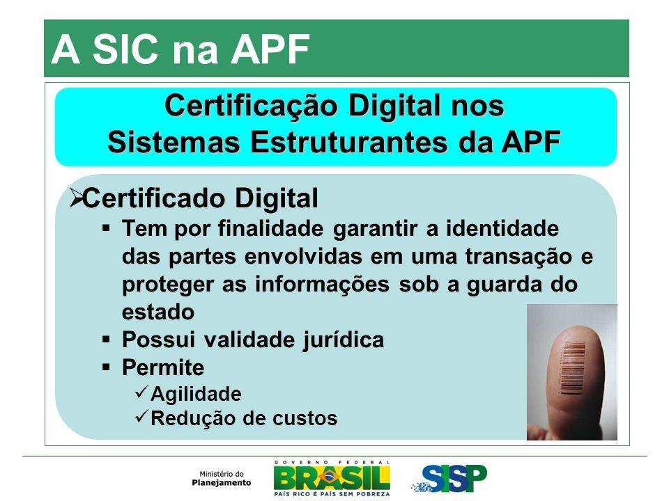 A SIC na APF Certificação Digital nos Sistemas Estruturantes da APF Certificado Digital Tem por finalidade garantir a identidade das partes envolvidas