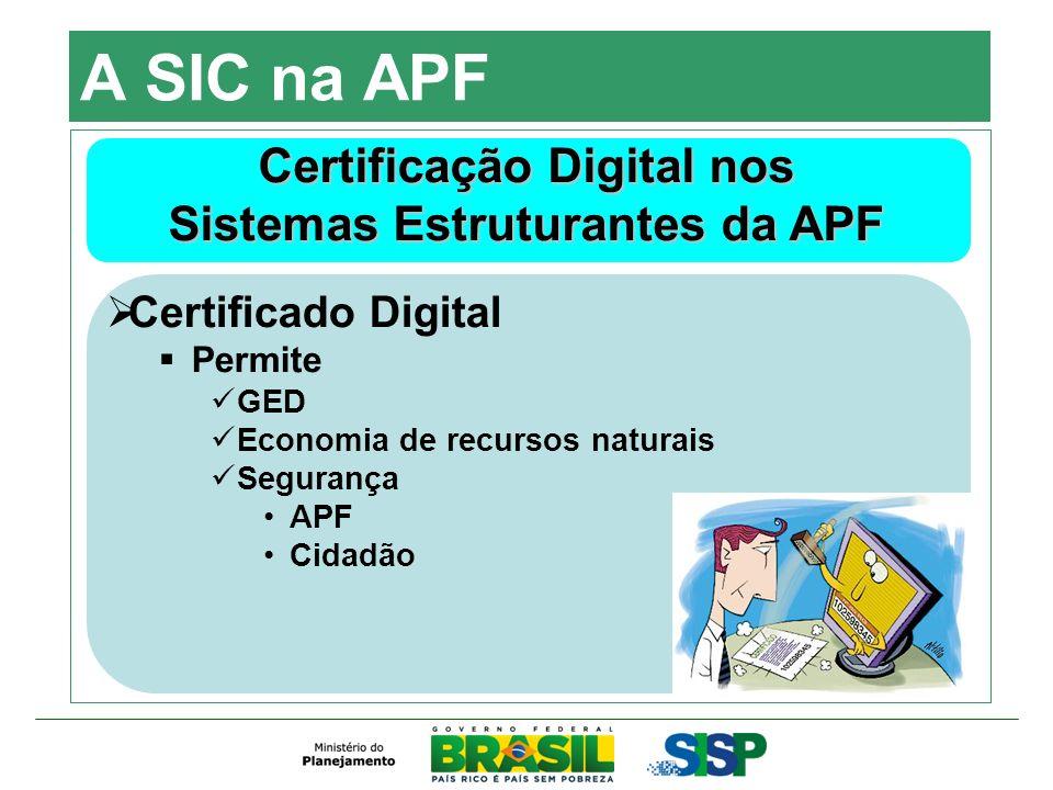 A SIC na APF Certificação Digital nos Sistemas Estruturantes da APF Certificado Digital Permite GED Economia de recursos naturais Segurança APF Cidadã
