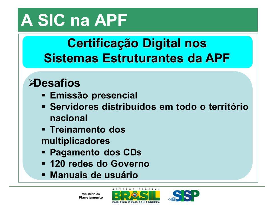 A SIC na APF Certificação Digital nos Sistemas Estruturantes da APF Desafios Emissão presencial Servidores distribuídos em todo o território nacional