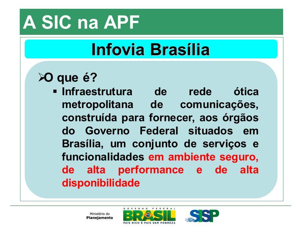 A SIC na APF Infovia Brasília O que é? Infraestrutura de rede ótica metropolitana de comunicações, construída para fornecer, aos órgãos do Governo Fed