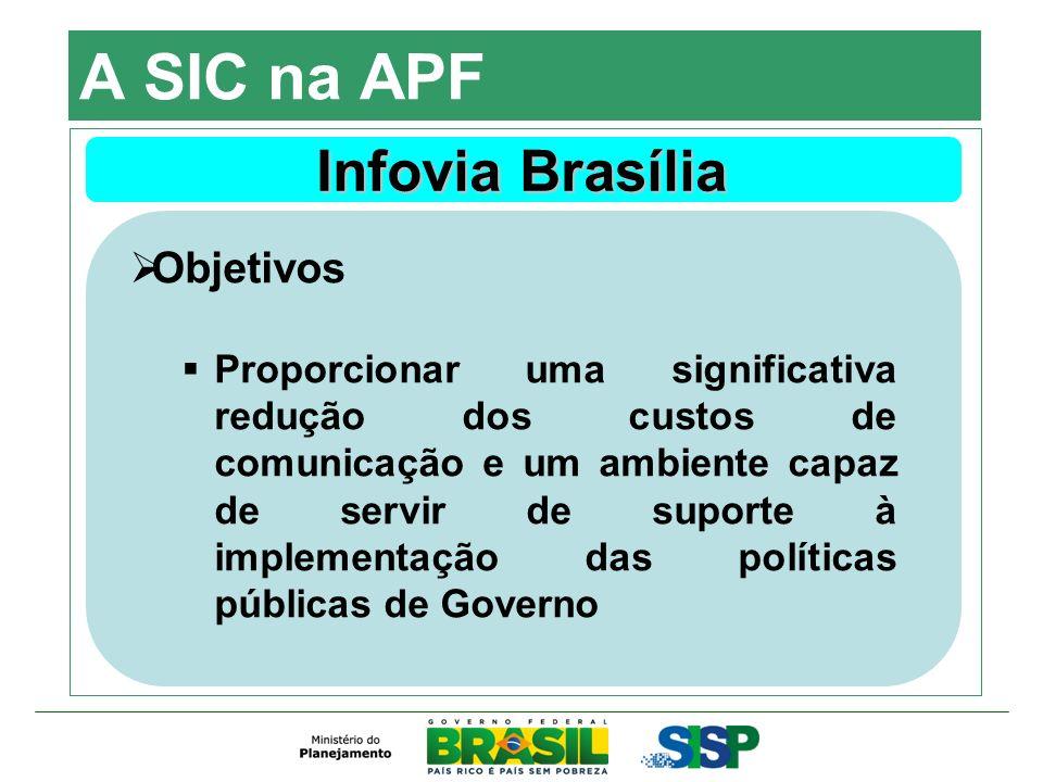 A SIC na APF Infovia Brasília Objetivos Proporcionar uma significativa redução dos custos de comunicação e um ambiente capaz de servir de suporte à im