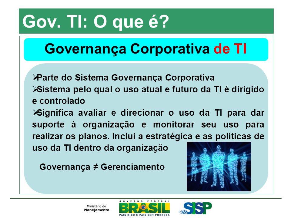 Gov. TI: O que é? Governança Corporativa de TI Parte do Sistema Governança Corporativa Sistema pelo qual o uso atual e futuro da TI é dirigido e contr
