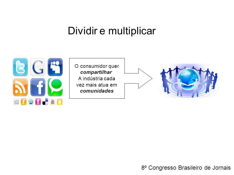 O consumidor quer compartilhar A indústria cada vez mais atua em comunidades Dividir e multiplicar 8º Congresso Brasileiro de Jornais