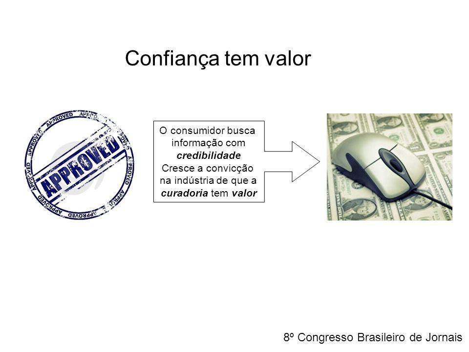O consumidor busca informação com credibilidade Cresce a convicção na indústria de que a curadoria tem valor Confiança tem valor 8º Congresso Brasilei