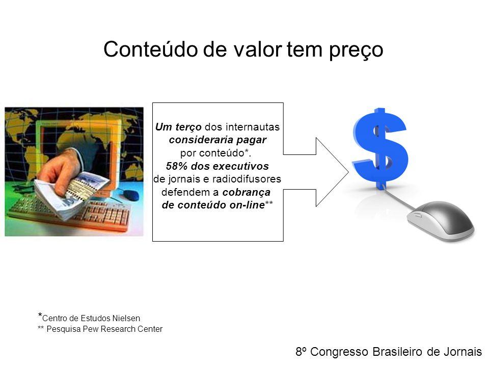 Conteúdo de valor tem preço Um terço dos internautas consideraria pagar por conteúdo*. 58% dos executivos de jornais e radiodifusores defendem a cobra