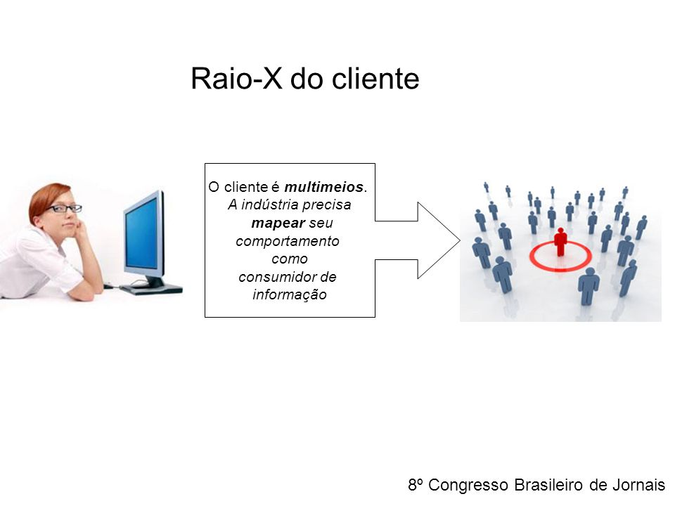 Raio-X do cliente O cliente é multimeios.