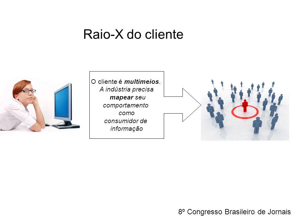 Raio-X do cliente O cliente é multimeios. A indústria precisa mapear seu comportamento como consumidor de informação 8º Congresso Brasileiro de Jornai