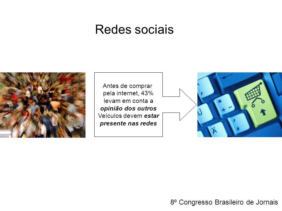 Redes sociais Antes de comprar pela internet, 43% levam em conta a opinião dos outros Veículos devem estar presente nas redes 8º Congresso Brasileiro