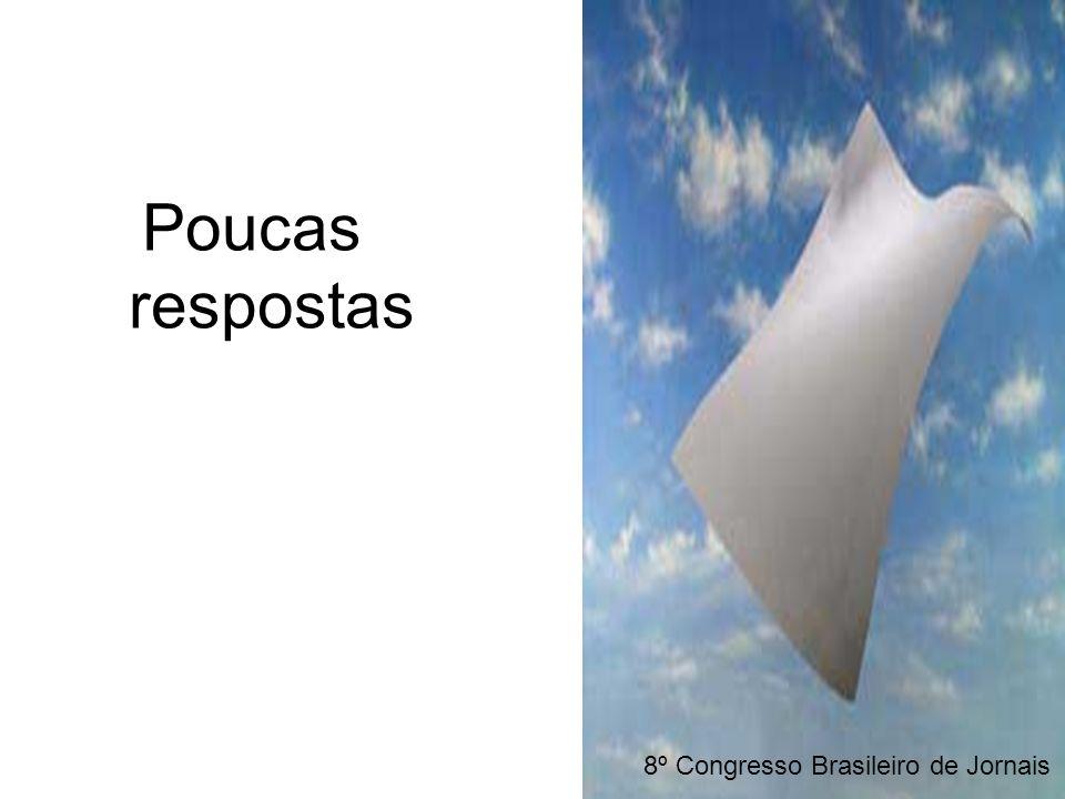 Poucas respostas 8º Congresso Brasileiro de Jornais