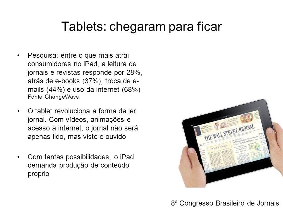 Tablets: chegaram para ficar Pesquisa: entre o que mais atrai consumidores no iPad, a leitura de jornais e revistas responde por 28%, atrás de e-books