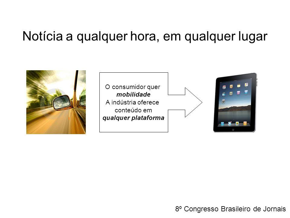 Notícia a qualquer hora, em qualquer lugar O consumidor quer mobilidade A indústria oferece conteúdo em qualquer plataforma 8º Congresso Brasileiro de