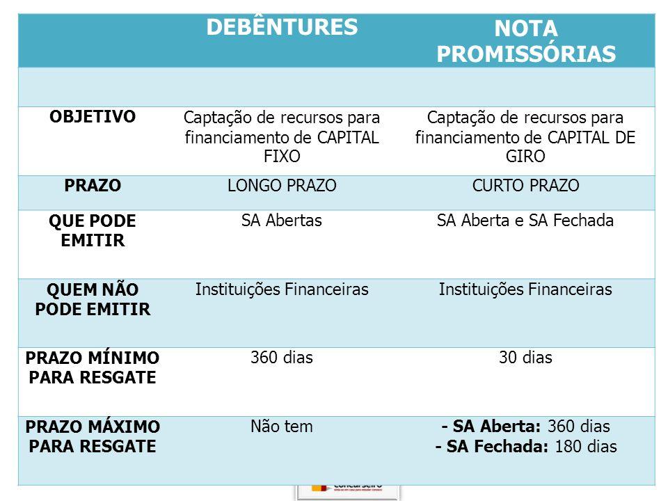 DEBÊNTURESNOTA PROMISSÓRIAS OBJETIVOCaptação de recursos para financiamento de CAPITAL FIXO Captação de recursos para financiamento de CAPITAL DE GIRO