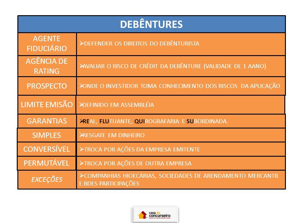 AGENTE FIDUCIÁRIO DEFENDER OS DIREITOS DO DEBÊNTURISTA AGÊNCIA DE RATING AVALIAR O RISCO DE CRÉDIT DA DEBÊNTURE (VALIDADE DE 1 AANO) PROSPECTO ONDE O