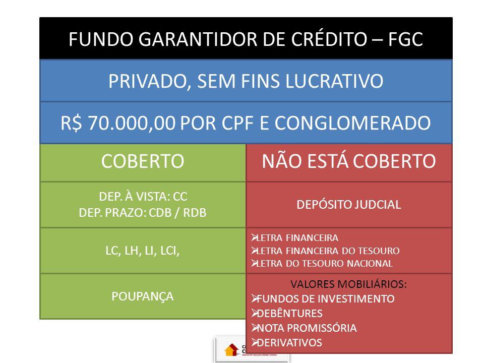COBERTONÃO ESTÁ COBERTO DEP. À VISTA: CC DEP. PRAZO: CDB / RDB DEPÓSITO JUDCIAL LC, LH, LI, LCI, LETRA FINANCEIRA LETRA FINANCEIRA DO TESOURO LETRA DO