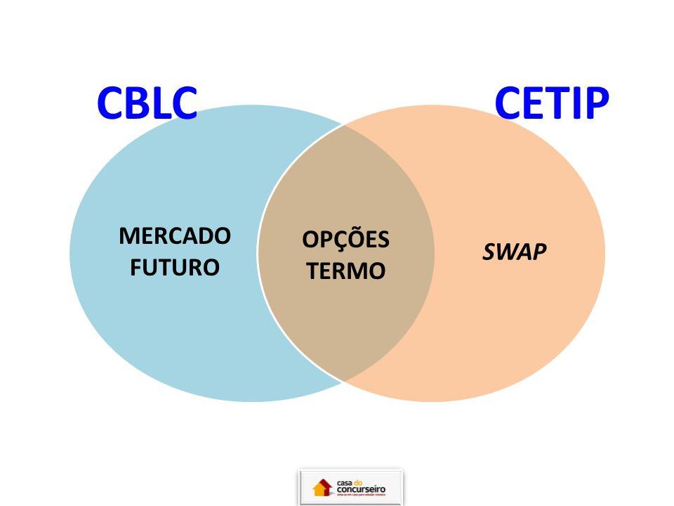 MERCADO FUTURO SWAP OPÇÕES TERMO CBLCCETIP