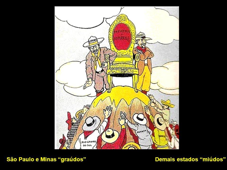 Demais estados miúdosSão Paulo e Minas graúdos