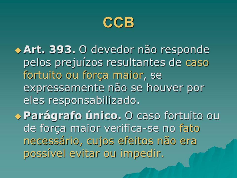 CCB Art. 393. O devedor não responde pelos prejuízos resultantes de caso fortuito ou força maior, se expressamente não se houver por eles responsabili