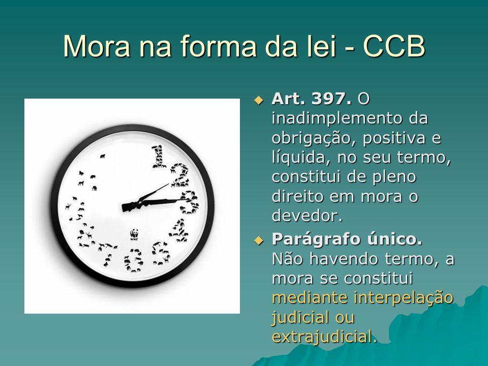 Mora na forma da lei - CCB Art. 397. O inadimplemento da obrigação, positiva e líquida, no seu termo, constitui de pleno direito em mora o devedor. Ar