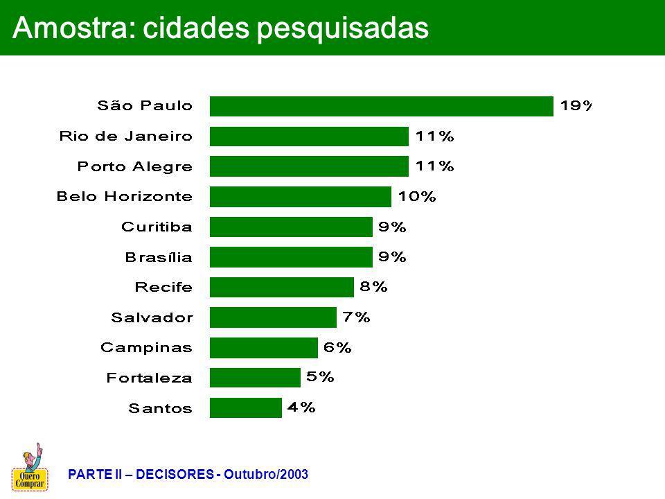 Amostra: cidades pesquisadas PARTE II – DECISORES - Outubro/2003