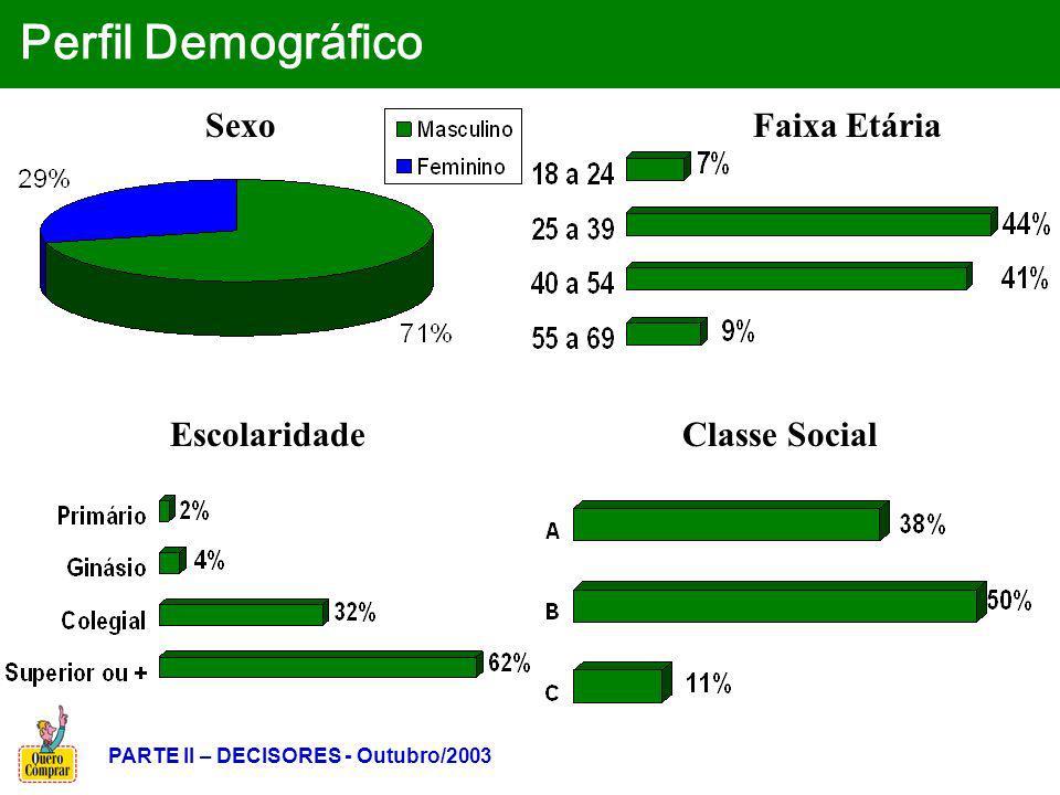 Perfil Demográfico SexoFaixa Etária EscolaridadeClasse Social PARTE II – DECISORES - Outubro/2003