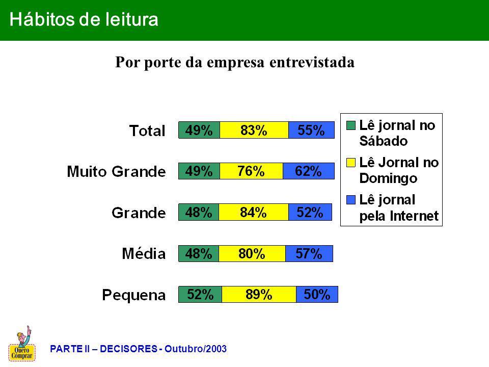 Hábitos de leitura Por porte da empresa entrevistada PARTE II – DECISORES - Outubro/2003