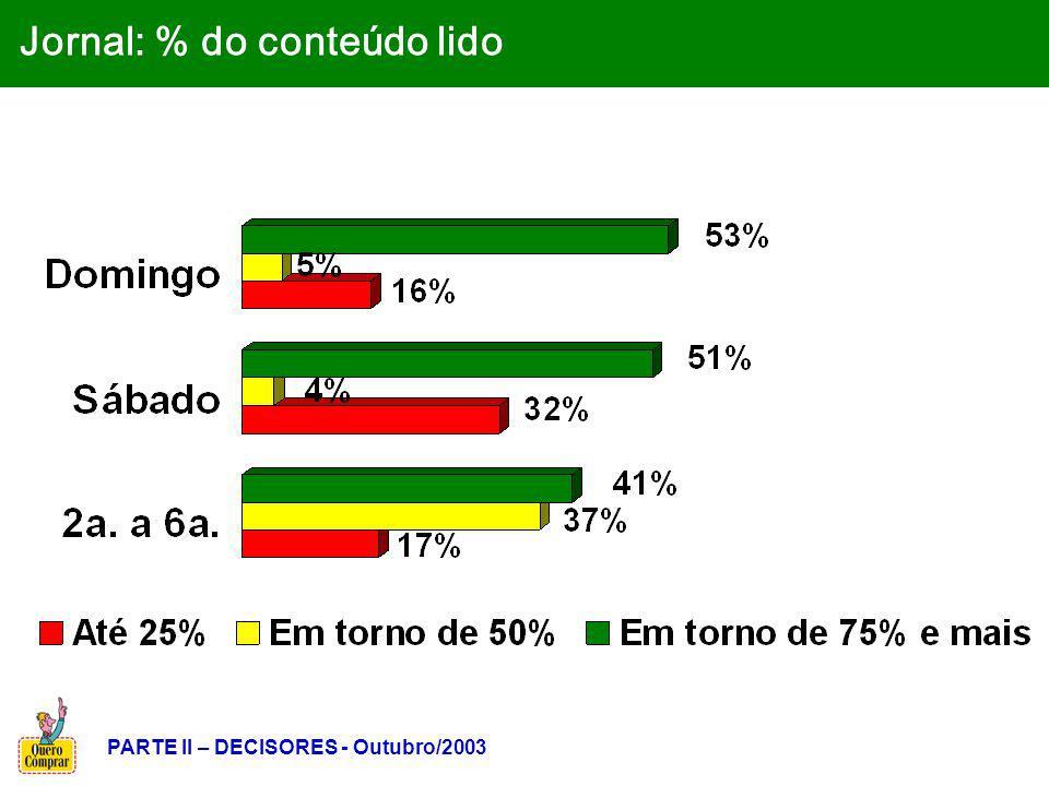 Jornal: % do conteúdo lido PARTE II – DECISORES - Outubro/2003