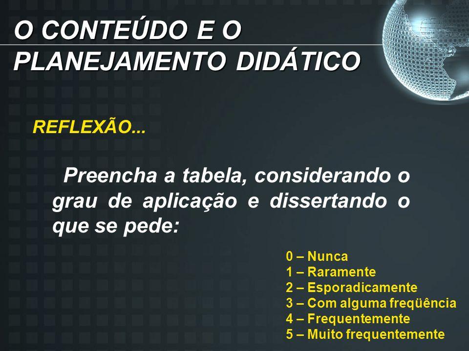 O CONTEÚDO E O PLANEJAMENTO DIDÁTICO REFLEXÃO...