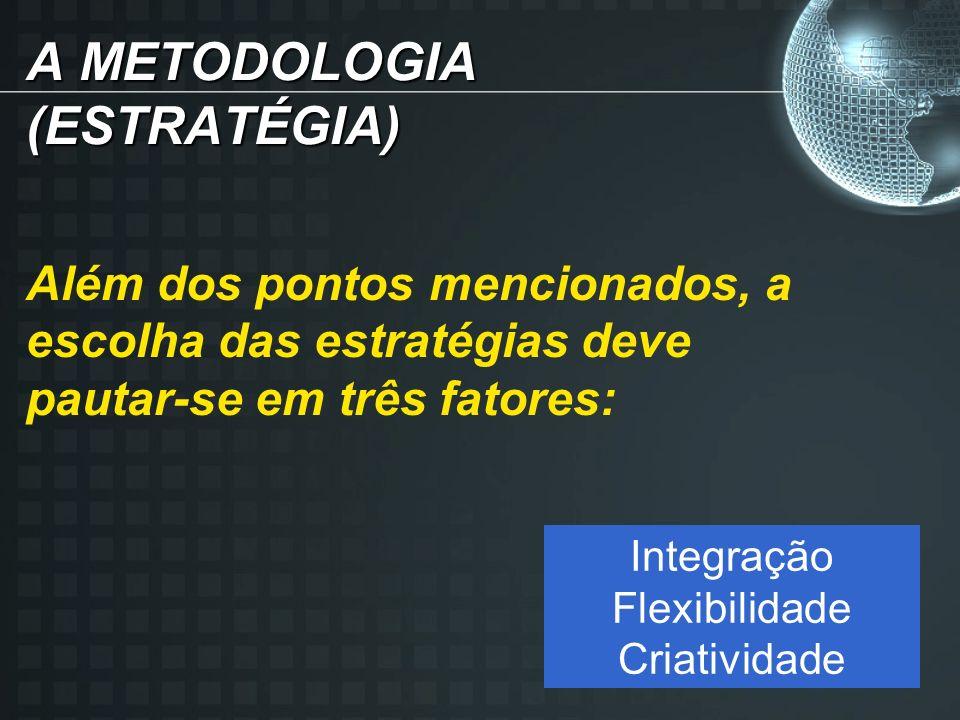 A METODOLOGIA (ESTRATÉGIA) Além dos pontos mencionados, a escolha das estratégias deve pautar-se em três fatores: Integração Flexibilidade Criatividade