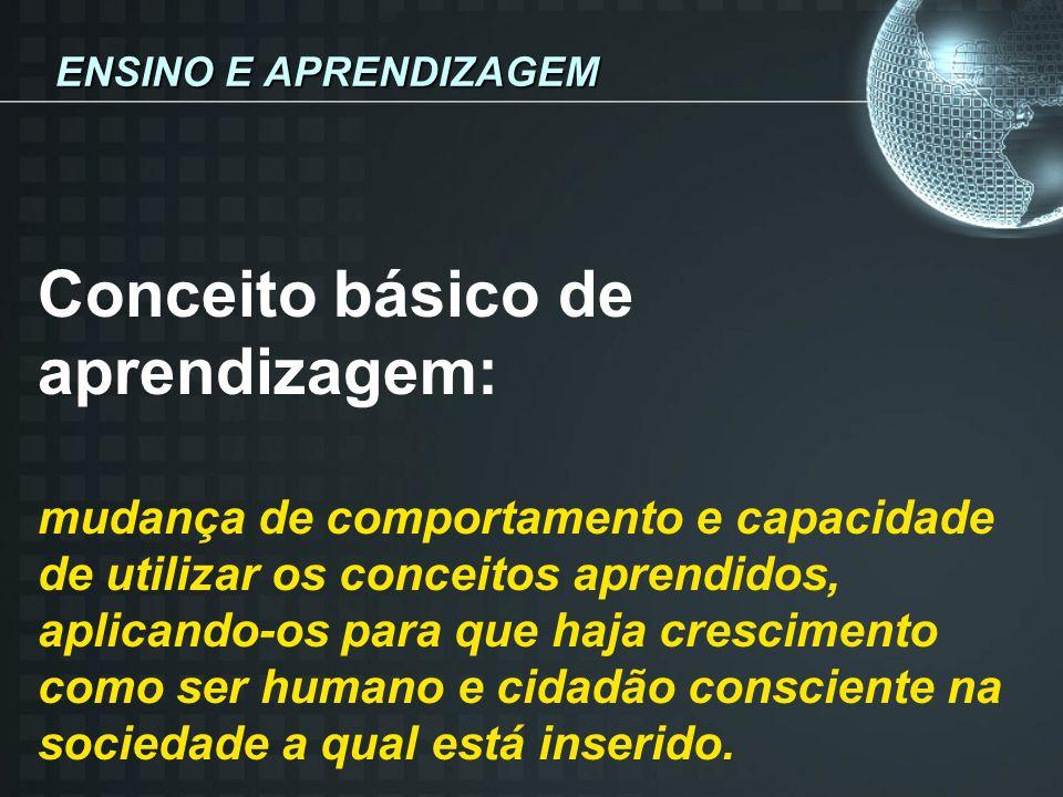 ETAPAS DE UMA AVALIAÇÃO Estabelecer os critérios e as condições para a avaliação;