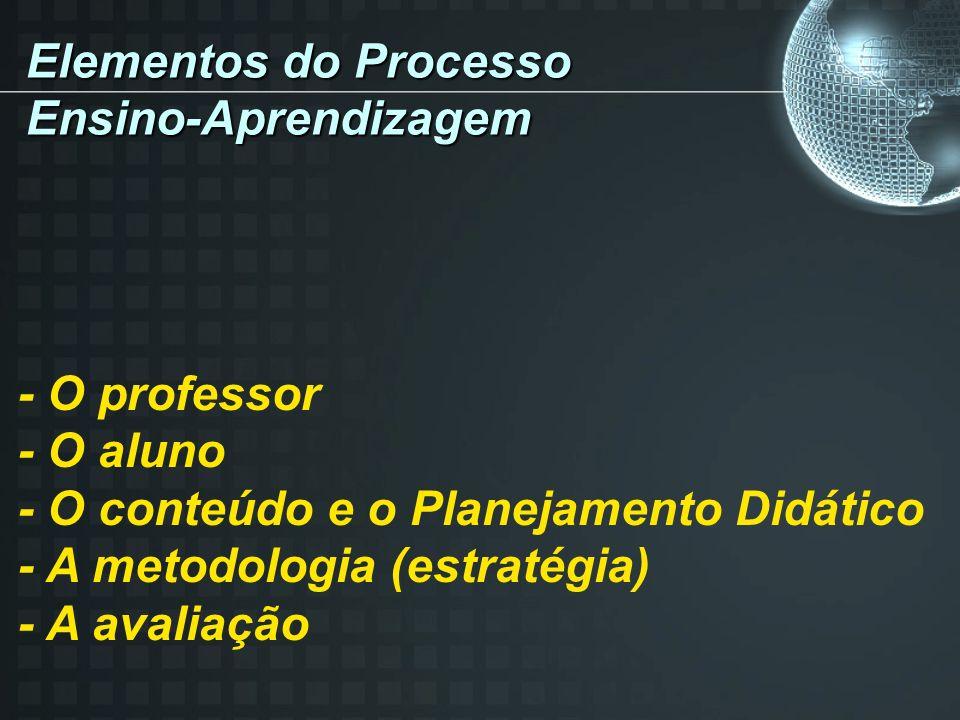 Elementos do Processo Ensino-Aprendizagem - O professor - O aluno - O conteúdo e o Planejamento Didático - A metodologia (estratégia) - A avaliação