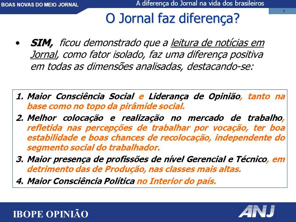 BOAS NOVAS DO MEIO JORNAL 4 O Jornal faz diferença.