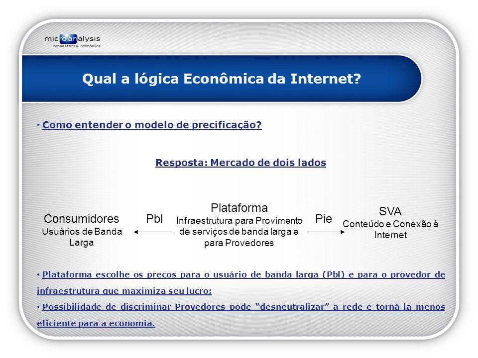 Qual a lógica Econômica da Internet. Como entender o modelo de precificação.