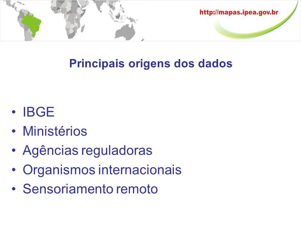 Principais origens dos dados IBGE Ministérios Agências reguladoras Organismos internacionais Sensoriamento remoto