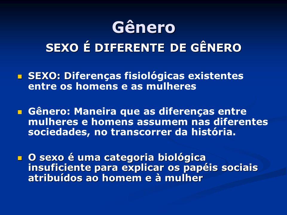 Gênero SEXO É DIFERENTE DE GÊNERO SEXO: D SEXO: Diferenças fisiológicas existentes entre os homens e as mulheres Gênero: Maneira que as diferenças ent