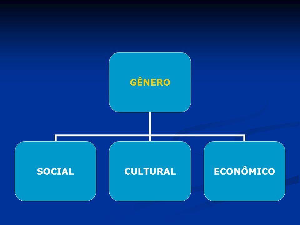 GÊNERO SOCIALCULTURALECONÔMICO