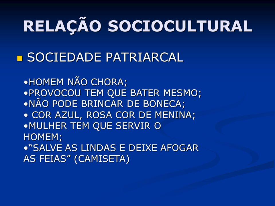 RELAÇÃO SOCIOCULTURAL SOCIEDADE PATRIARCAL SOCIEDADE PATRIARCAL HOMEM NÃO CHORA;HOMEM NÃO CHORA; PROVOCOU TEM QUE BATER MESMO;PROVOCOU TEM QUE BATER M