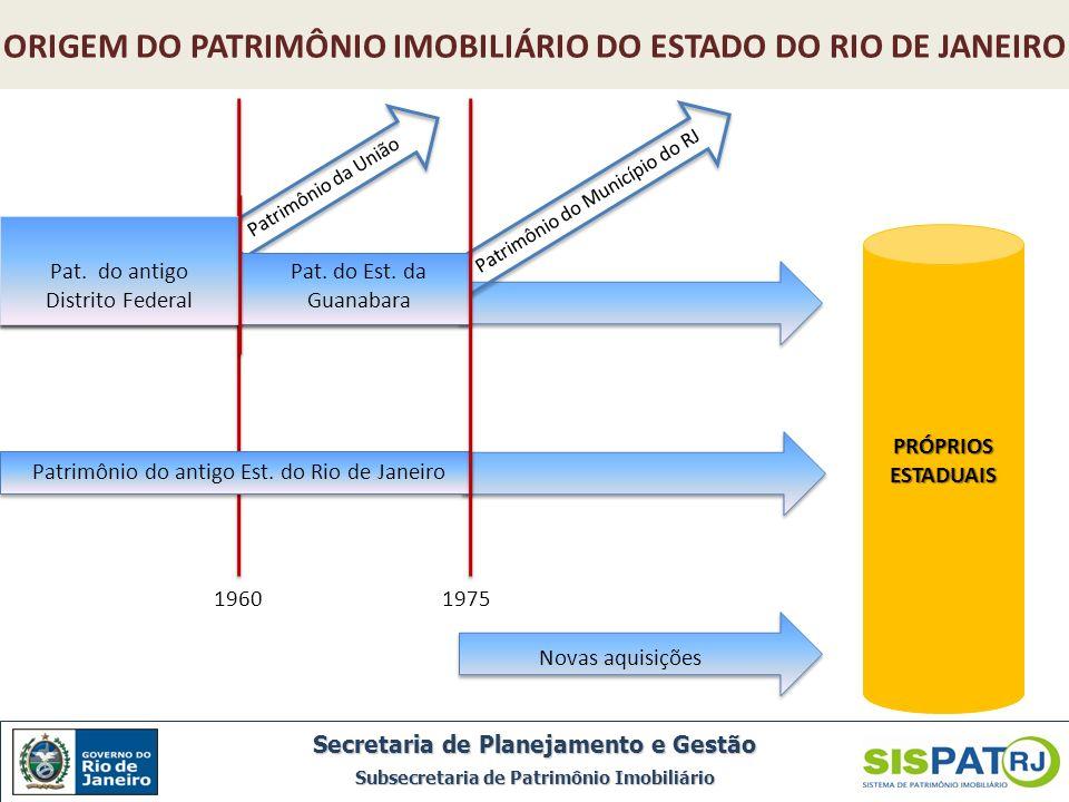 Palácio Guanabara e Edifício Estácio de Sá A DIVERSIDADE DO PATRIMÔNIO IMOBILIÁRIO DO ESTADO Secretaria de Planejamento e Gestão Subsecretaria de Patrimônio Imobiliário