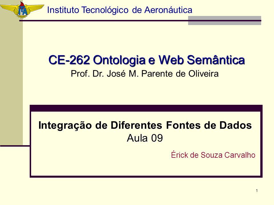 Instituto Tecnológico de Aeronáutica CE262_2007_09A Érick de Souza Carvalho 2 Revisão da Aula Anterior Conhecemos as fontes de dados: Memória, Arquivo e Banco de Dados Vimos uma avaliação de Sistemas de Base de Conhecimentos (Knowledge Base Systems -KBS) para grandes bases de dados OWL.