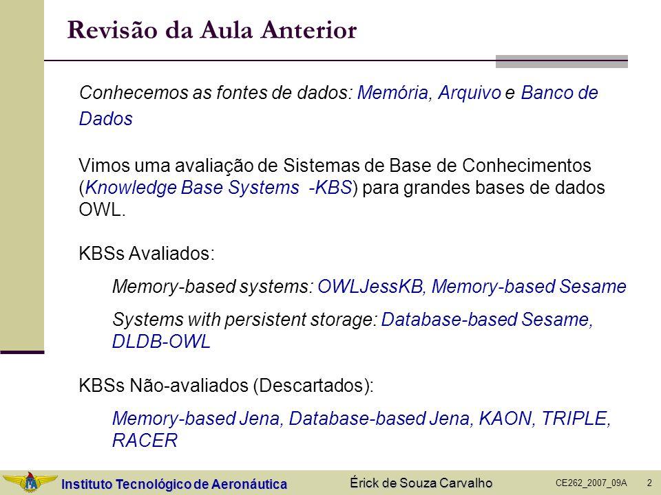 Instituto Tecnológico de Aeronáutica CE262_2007_09A Érick de Souza Carvalho 2 Revisão da Aula Anterior Conhecemos as fontes de dados: Memória, Arquivo