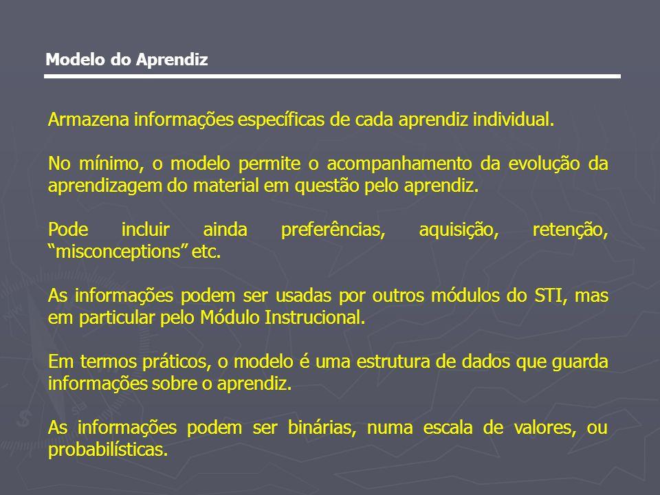 Modelo do Aprendiz Armazena informações específicas de cada aprendiz individual. No mínimo, o modelo permite o acompanhamento da evolução da aprendiza