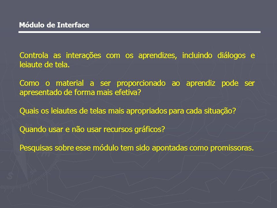 Módulo de Interface Controla as interações com os aprendizes, incluindo diálogos e leiaute de tela.