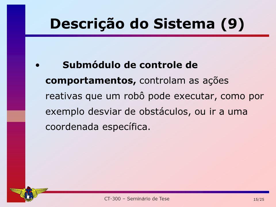 CT-300 – Seminário de Tese 15/25 Descrição do Sistema (9) Submódulo de controle de comportamentos, controlam as ações reativas que um robô pode executar, como por exemplo desviar de obstáculos, ou ir a uma coordenada específica.