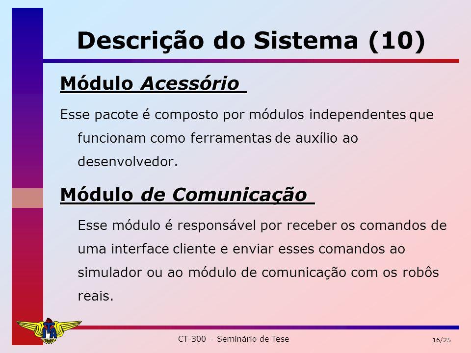 CT-300 – Seminário de Tese 16/25 Descrição do Sistema (10) Módulo Acessório Esse pacote é composto por módulos independentes que funcionam como ferramentas de auxílio ao desenvolvedor.