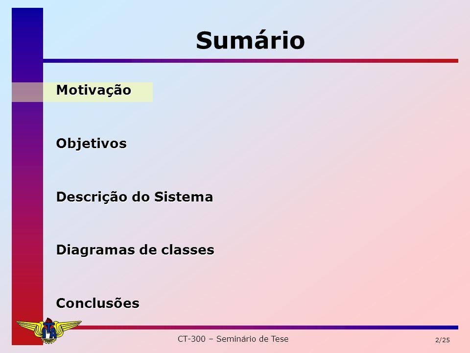 CT-300 – Seminário de Tese 23/25 Diagramas de classes (6) Diagrama das classes de lógica Fuzzy probabilísticas do módulo acessório